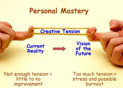 membangun personal mastery